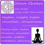 Open Up Your Crown Chakra with Crystals!