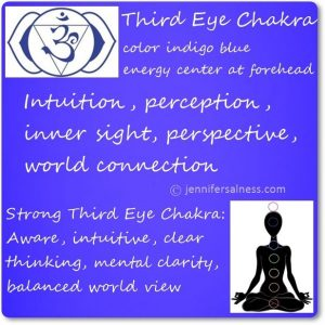 Third Eye Awakening with Crystals