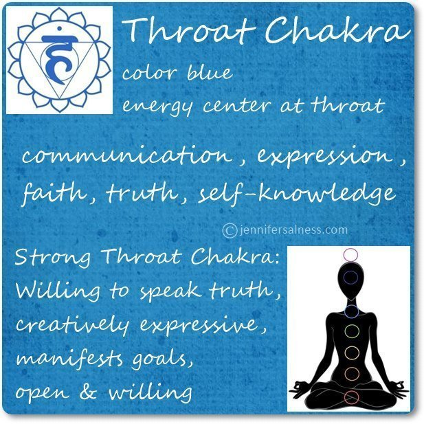 throat chakra crystallinelight