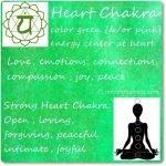 heartchakra copyright crystallinelight.com
