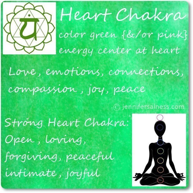 Heart Chakra Opening with Crystals