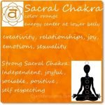 Crystals for Your Sacral Chakra